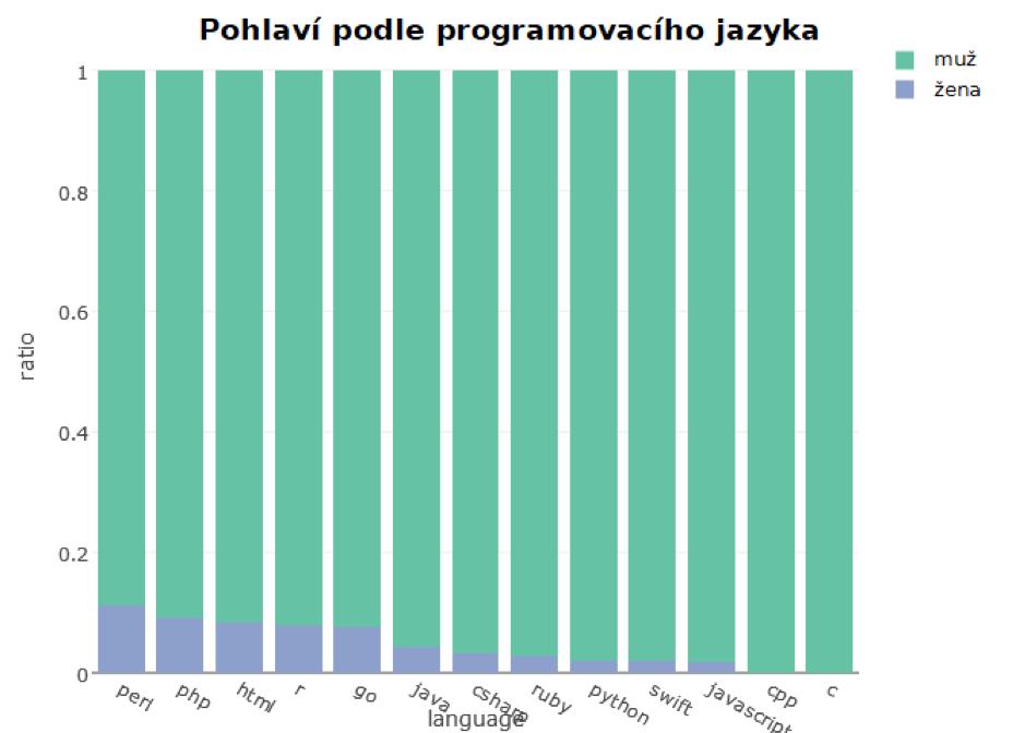 graf.png